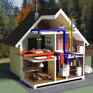 Отопление частного дома без газа и электричества