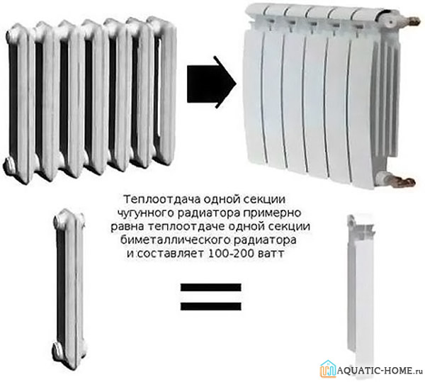 Приблизительная оценка мощности одной секции радиатора