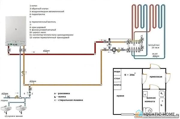 Система напольного обогрева
