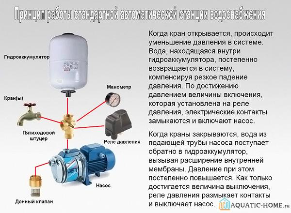 Особенности работы устройства