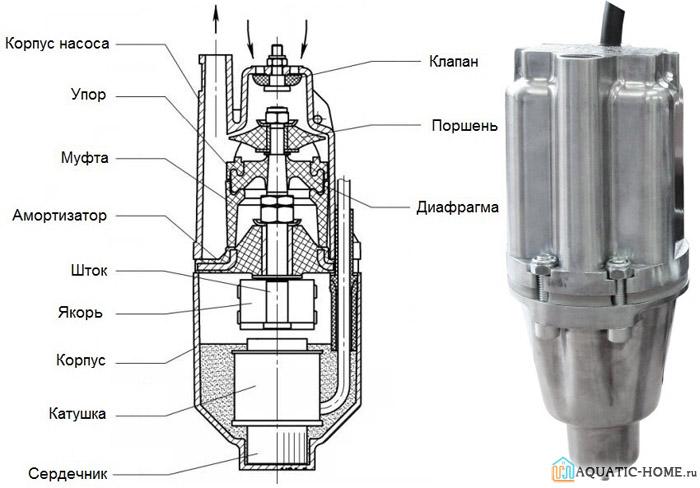 Устройство оборудования Малыш-М и Малыш-К