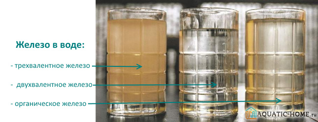 Обратите внимание на то, что в воде могут быть сразу несколько разных видов примесей