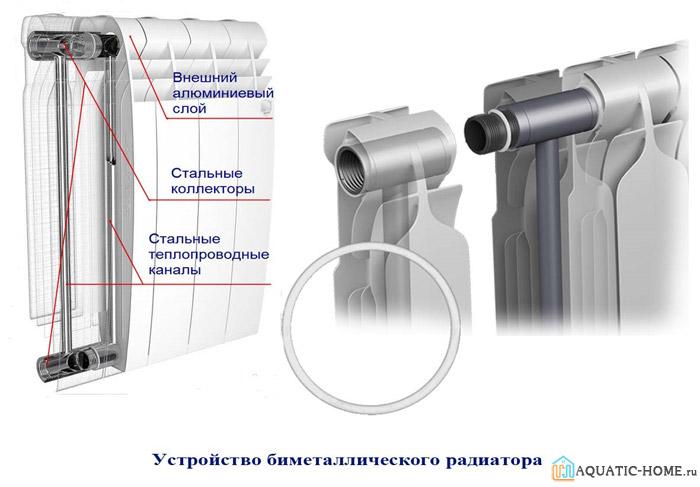 Схема устройства биметаллической батареи