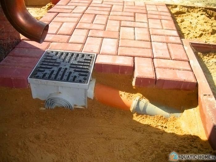 Выполненные отмостки вокруг дома и отвод воды от водостоков позволяет максимально защитить здание от попадания лишней жидкости. Отвод с крыши может выходить в колодец, где собирается лишняя вода.