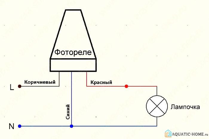 Наглядная схема размещения приборов и проводов