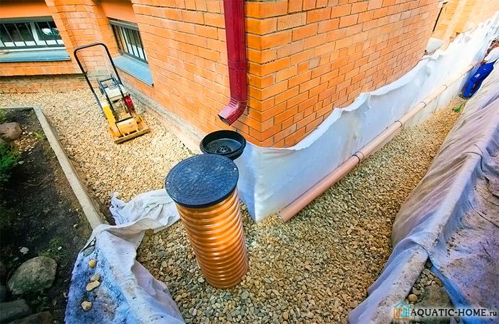 Использование качественных материалов для отмосток предотвращает плявление влаги внутри дома