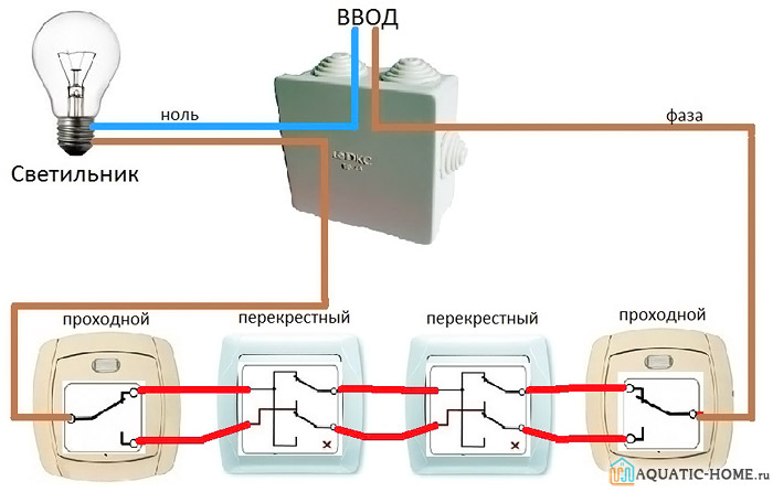 Управление из четырех мест с добавлением двух переключателей перекрестного типа