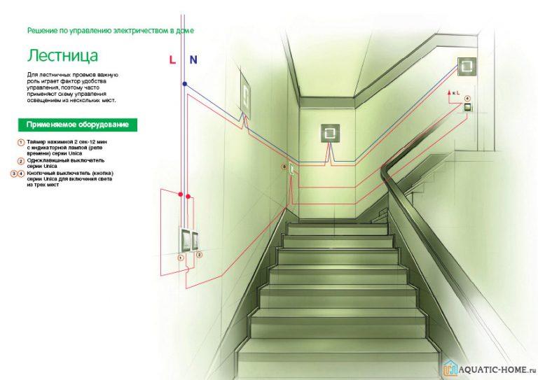 Подсветка для лестницы своими руками 122