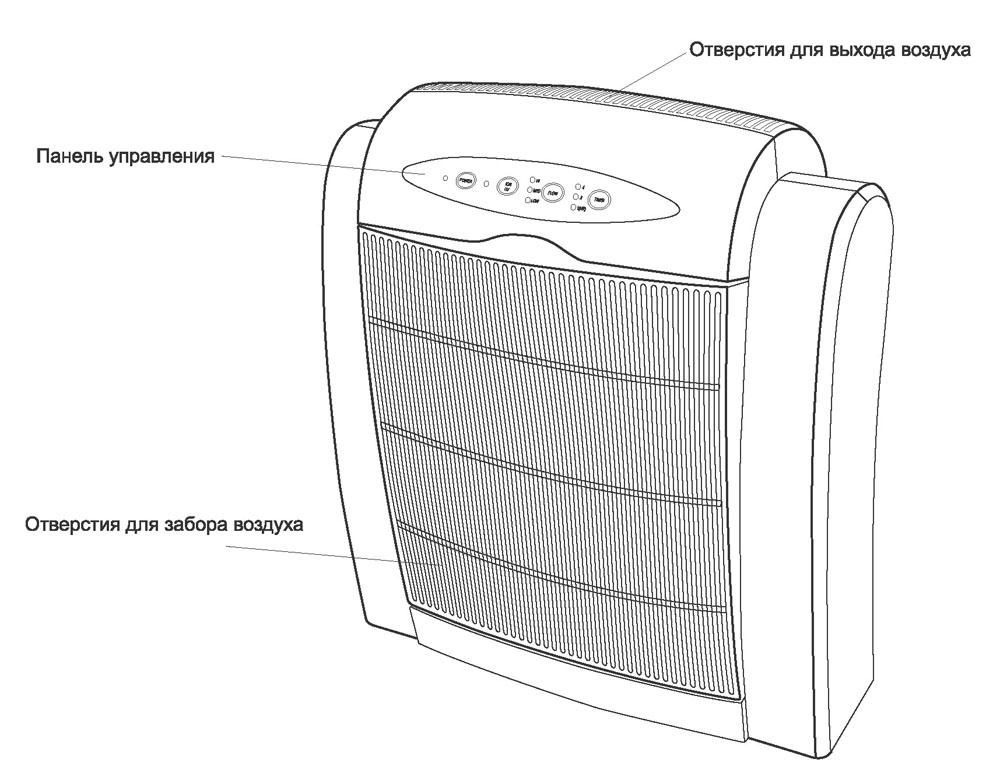 Очиститель с плазменным фильтром: внешний вид прибора