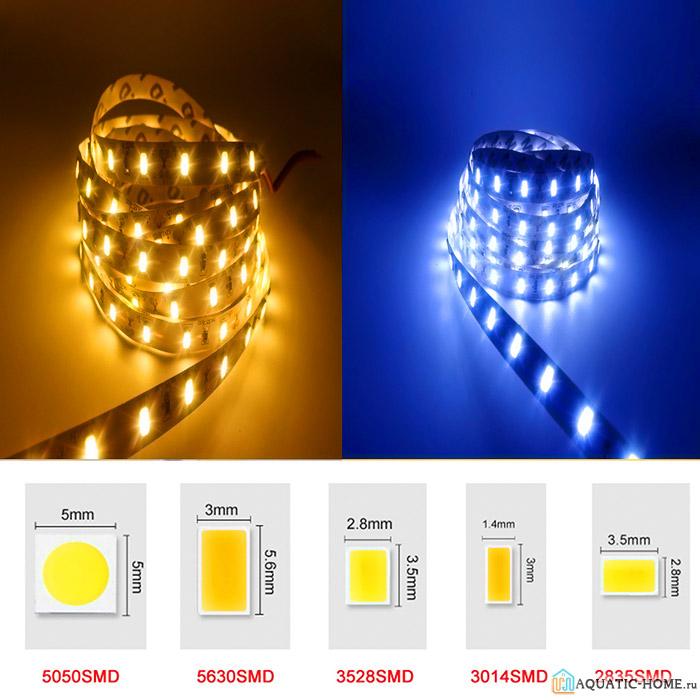 Наиболее распространенные типы светодиодов