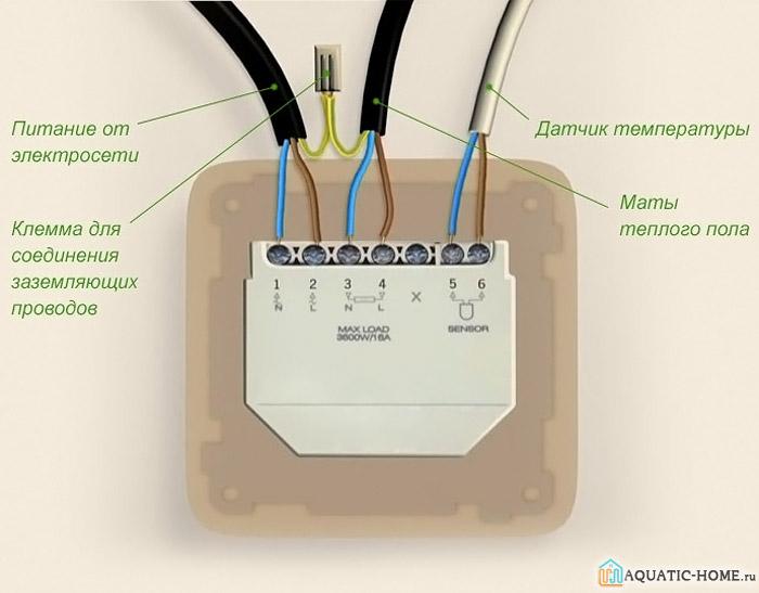 Наглядная схема для правильного подсоединения проводов