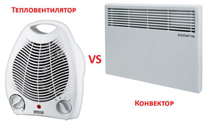 Тепловентилятор быстро нагревает воздух, но работает шумно