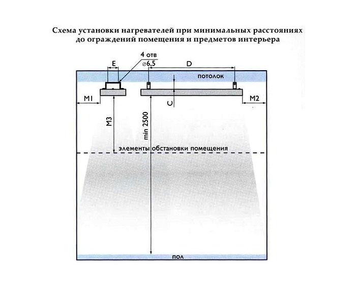 Инфракрасный обогреватель монтаж своими руками 100