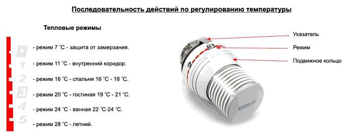 Вариант регулировки температуры