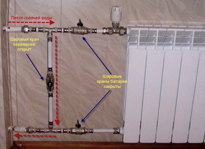 Нюансы установки регулирующего устройства изображено на схеме