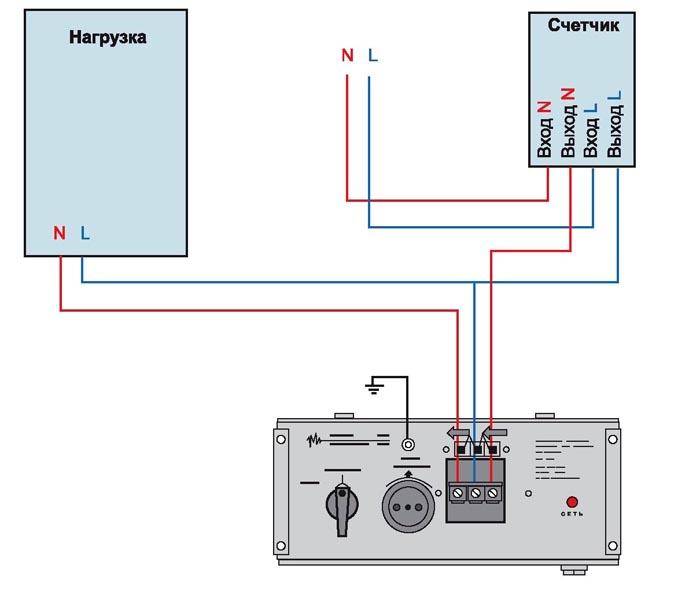 Здесь показано, как подсоединяют нагрузку через стабилизатор к сети 220 V