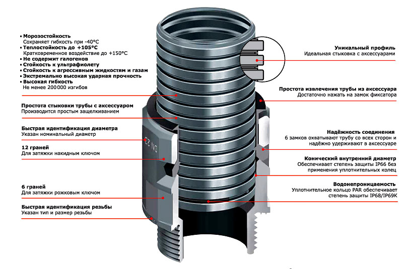 Структура изделия из полиамида