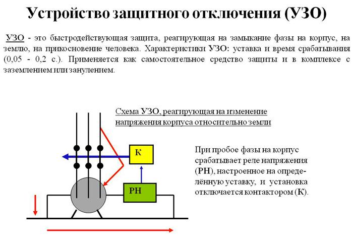 На схеме изображены некоторые характеристики прибора