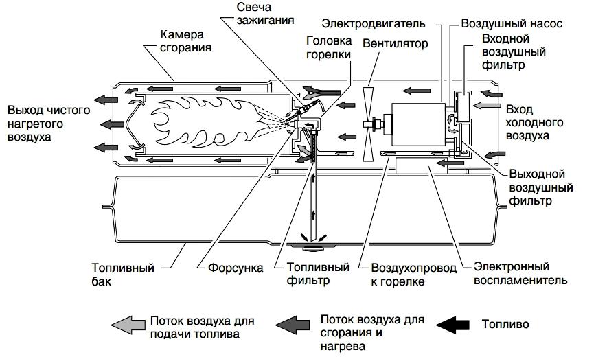 На схеме можно видеть, из каких элементов состоит устройство