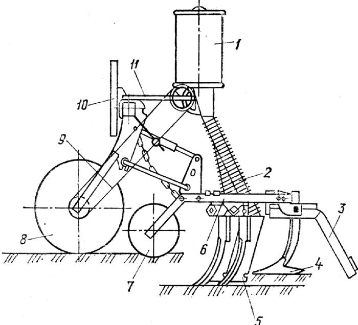 На схеме показано простое устройство изделия