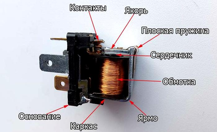 Типичное электромагнитное реле