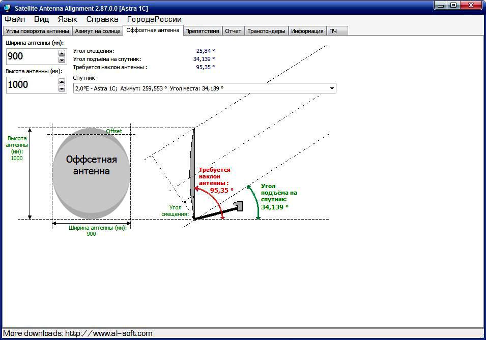 Спутниковая антенна инструкция по монтажу