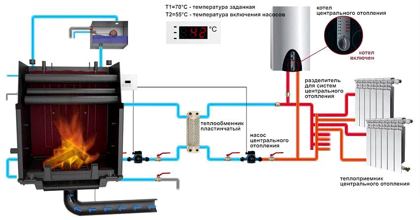 На схеме изображена работа целой системы с подобным отопительным прибором
