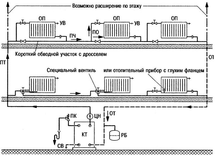 «Ленинградка» в виде схемы