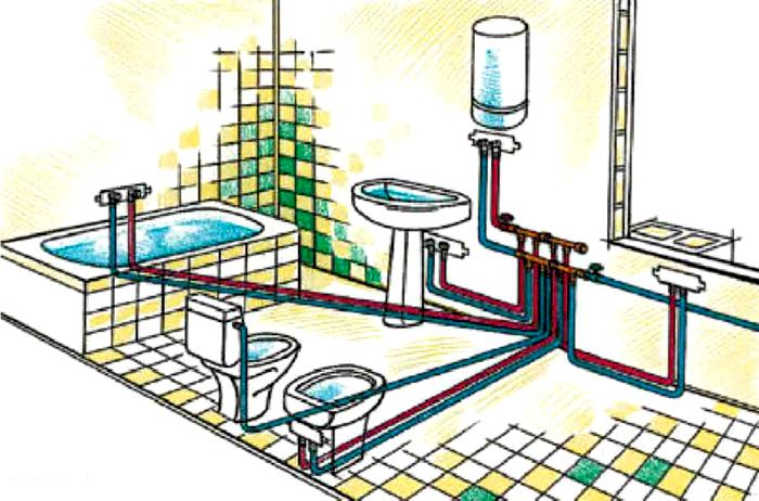 Схема разводки канализации