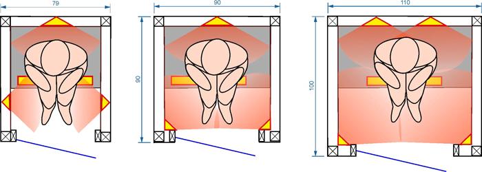 Вариант расположения инфракрасных излучателей для сауны