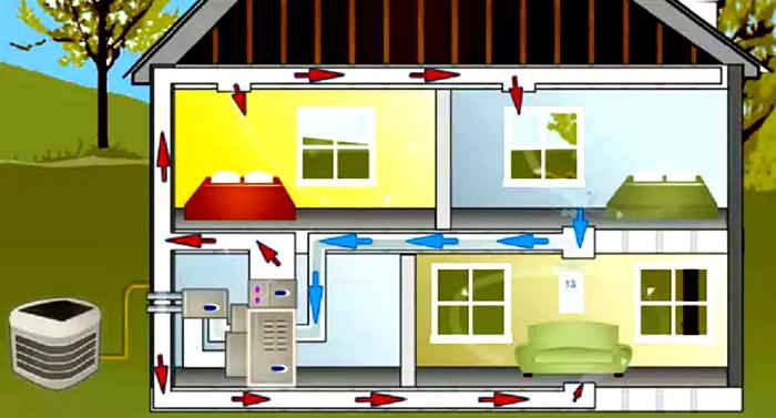 Работа агрегата в двухэтажном здании
