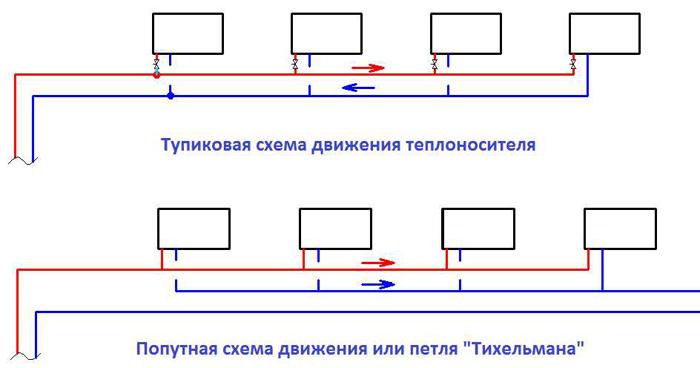 Варианты тупиковой и попутной схем