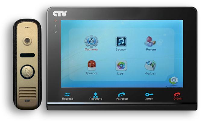 Видеодомофон CTV-M2700IP