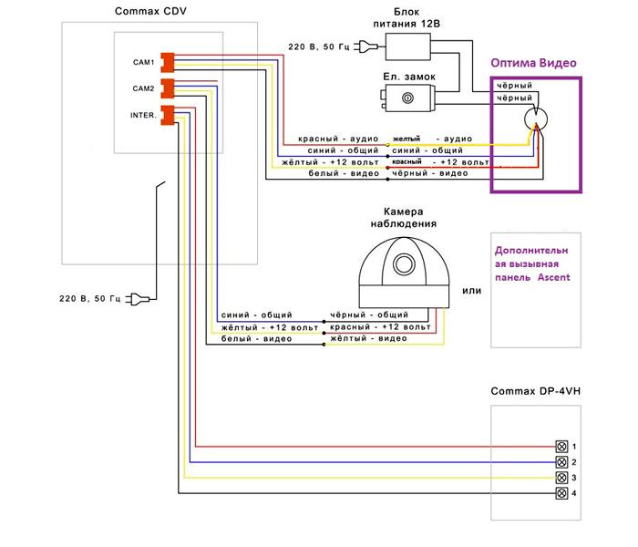 Схема подсоединения узлов домофонной группы