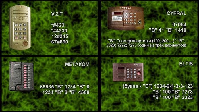 Коды открытия разных производителей
