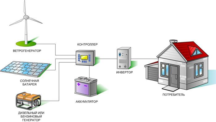 Электрическая система с применением трех источников