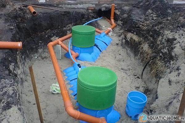 Монтаж канализации наружной