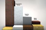 Таблица теплопроводности строительных материалов.