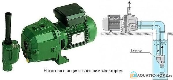 Оборудование с внешним эжектором