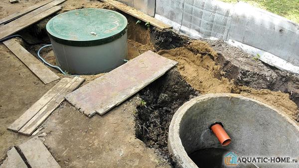 Установка труб в конструкции из бетонных колец согласно инструкции