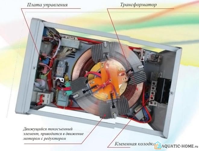 Схема работы сервоприводного прибора