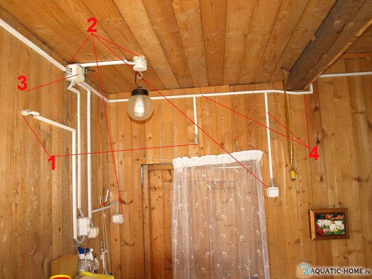 Монтаж проводки в кабель-канале
