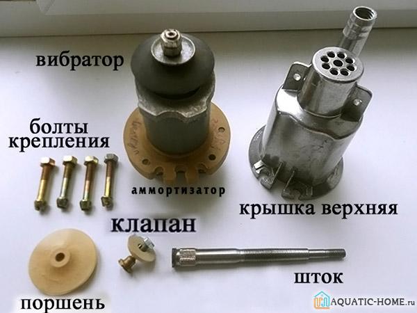 Основные конструктивные элементы агрегата