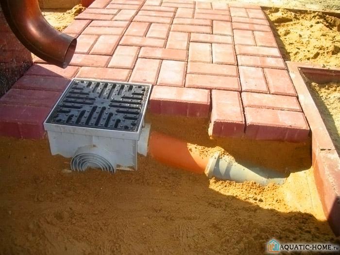 Дренажная система вокруг дома: устройство дренажа
