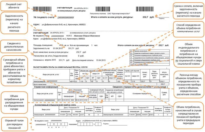 Расшифровка данных в квитанции