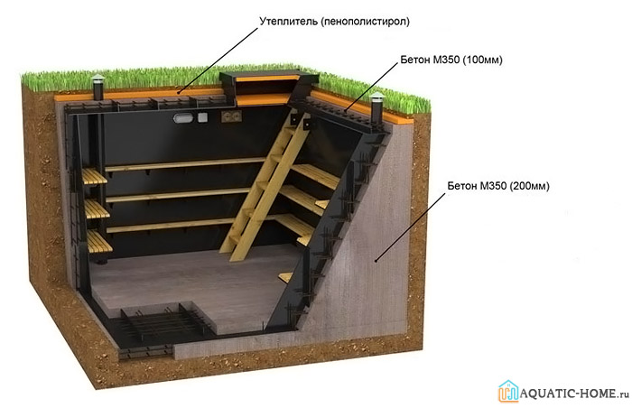Такая конструкция не будет выдавлена пучением грунта при сильном морозе.