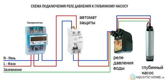 Схема подключения к электросчетчику и УЗО