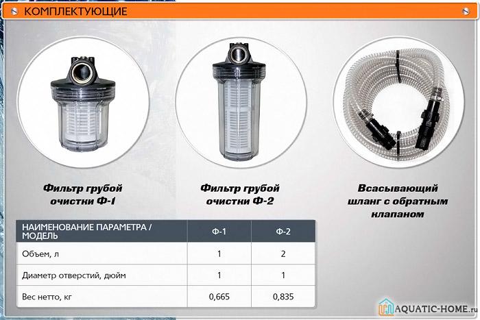 Перед оборудованием желательно установить механический фильтр