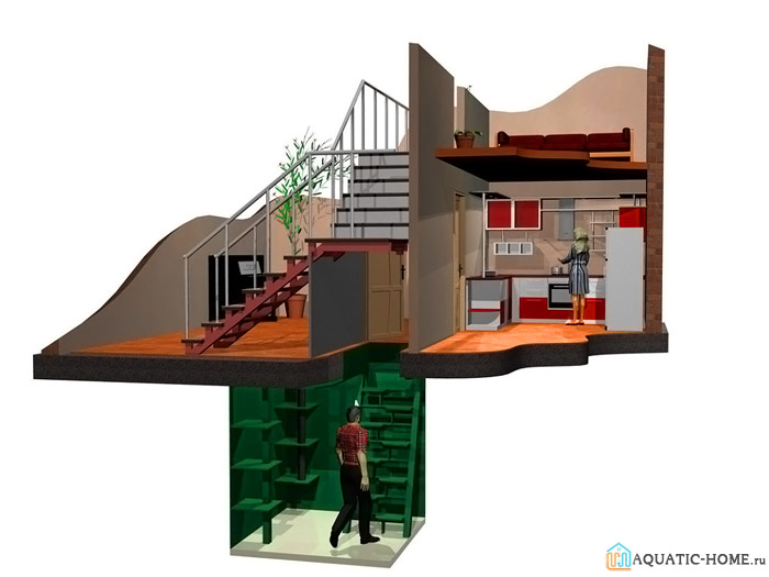 При установке под зданием верхняя дополнительная изоляция не потребуется