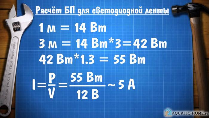 Пример расчетов для ленты длиной 3 м